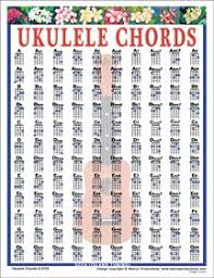 Ukulele Chord Chart Poster Instructional Reference Available