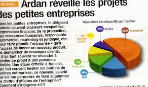 Ardan Chart Introductory Statistics