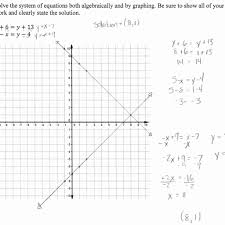 graphing systems of equations worksheet resume by