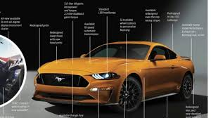 2018 Ford Mustang Specs Mustang GT Horsepower, 0 60 - YouTube