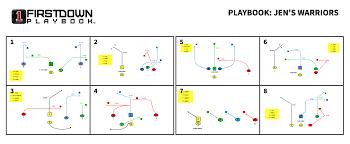 Free Football Play Designer 4v4 5v5 6v6 And 7v7 Flag Football Wristband Sheets For