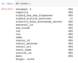 how to count in python pandas data