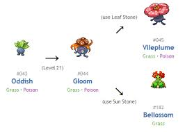 Shelgon Evolution Chart Oddish Evolve Chart For Brave