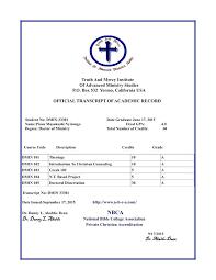 Dmin dissertations