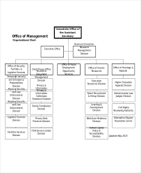 Ct Doc Organizational Chart 24 Chart Templates In Word Free Premium Templates
