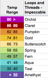 Weather Color Chart Color Chart For Temperature Blanket Based On Average