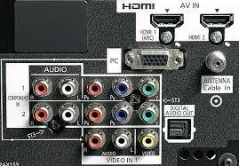 panasonic viera tv hdmi port location. you can also check the images from a compatible video camera located anywhere in house that\u0027s linked to set through your home network. panasonic viera tv hdmi port location y