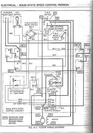 taylor dunn wiring diagram alltrax throttle curve home improvement taylor dunn wiring diagram alltrax utility vehicle home improvement cast nancy