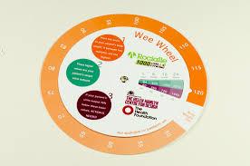 Wheel Charts Whitney Woods