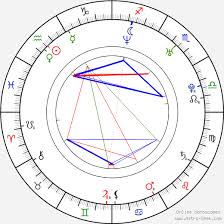 Amal Clooney Birth Chart Horoscope Date Of Birth Astro