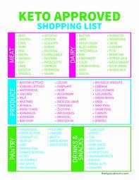 Keto Chart Printable Keto Food List The Typical Mom