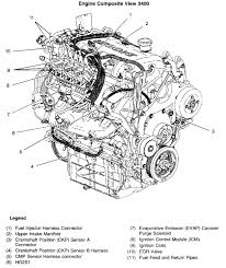wiring diagram for chevy venture 2004 the wiring diagram 1999 chevy venture engine diagram 1999 wiring diagrams for wiring diagram