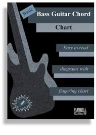 Basic Bass Guitar Chord Chart Sheet Music By Tina Tomlins