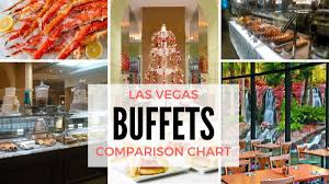 Las Vegas Buffet Comparison Chart Prices Hours Stations