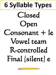 6 Syllable Types Chart 6 Syllable Types Chart