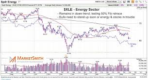 Crude Oil Decline Leaves Stock Market Feeling Hungover See