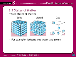 gas liquid solids - Commonpence.co