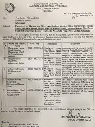 Maryam Nab Placed On And Safdar Geo - Control Nawaz To Exit List Be Requests Sharif Pakistan tv