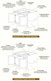pictures gallery of 2 things you must know about kitchen cabinet sizes ikea pdf