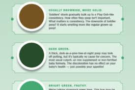 The Color Of Baby Poop And What It Means Health Essentials