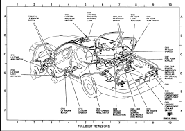 ford f550 turn signal wiring diagram wiring diagram website ford f550 turn signal wiring diagram wiring diagram website brake light wiring diagram besides 2002 ford