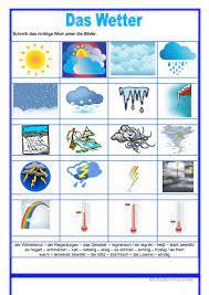 Bilderwörterbuch - Das Wetter - Deutsch Daf Arbeitsblatter