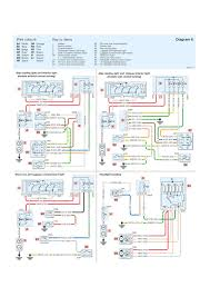 peugeot 206 wiring schematic interior lighting continued peugeot 206 wiring schematic interior lighting continued headlight leveling