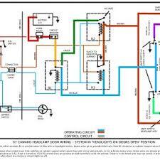 1968 camaro wiring schematics wiring schematic diagram 182 1968 camaro wiring diagram pdf wiring diagram 1968 camaro wiring diagram online 1968 camaro wiring