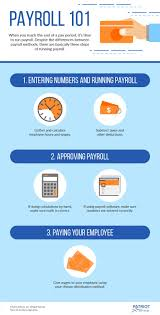 Payroll 101 How To Set Up Payroll For A Small Business