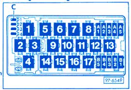 audi urs42 1992 fuse box block circuit breaker diagram carfusebox audi 100cs 1993 fuse box block circuit breaker diagram