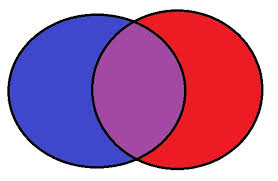 Art Venn Diagram Free Venn Diagram Cliparts Download Free Clip Art Free Clip Art On