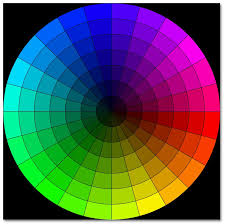 Color Theory Chart Color Chart Color Theory Discover Meaning Behind Color