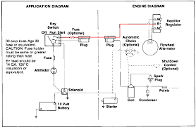 wiring diagram for case 446 garden tractor wiring diagram kubota tractor wiring diagram image about