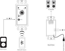 wall plate stereo audio power amplifier built in bluetooth bass knob wiring diagram bass control knob