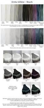 Pin By Stephanie Nuzzi On Cosplay In 2019 Hair Color For
