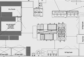commercial-kitchen-design-commercial-kitchen-plan-design-archicad-