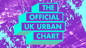 Current Uk Charts Top 40 42 Meticulous Current Uk Chart Singles