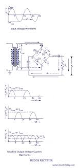 bridge rectifier full wave rectifier circuit diagram design full wave bridge rectifier circuit
