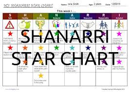 How To Do A Star Chart Shanarri Star Chart Mindingkids