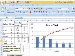 How To Plot Pareto Chart In Excel With Example Illustration