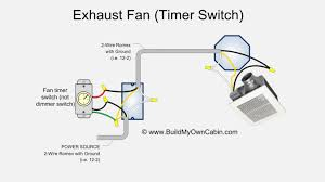 wiring diagram for extractor fan humidistat wiring bathroom vent fan timer switch tags bath fan bathroom exhaust on wiring diagram for extractor fan