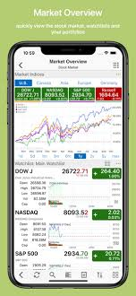 Stock Master Investing Stocks On The App Store