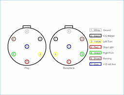 wiring diagram for rv trailer plug szliachta org stunning 7 pole trailer wiring diagram gallery electrical circuit