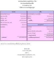 รายการย่อแสดงสินทรัพย์และหนี้สิน ณ 30 พฤศจิกายน 2563