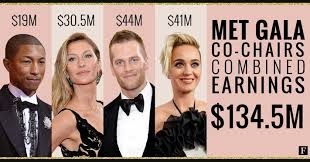 Andrew bolton came to the met's costume institute in 2002. Inside The Met Gala The Money Behind Fashion S Biggest Night
