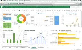 Invoice Schedule Template Project Management Dashboard Excel Template Free Download Schedule