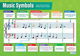Sheet Music Symbols Chart Music Symbols Music Posters Gloss Paper Measuring 33 X 23 5 Music Charts For The Classroom Education Charts By Daydream Education