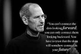Steve Jobs Quotes About Dreams Best Of To 24 Quotes Of Steve Jobs