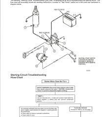 wiring boat neutral safety switch wire center \u2022 AOD Neutral Safety Switch Wiring boat starter motor wiring diagram new inspirationa marine starter rh gidn co ford aod neutral safety