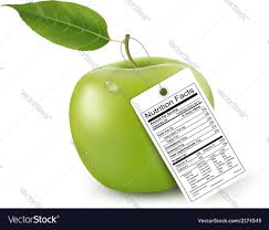 Green Apple Nutrition Chart An Apple With A Nutrition Facts Label